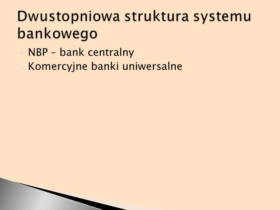 NBP – bank centralny Komercyjne banki uniwersalne