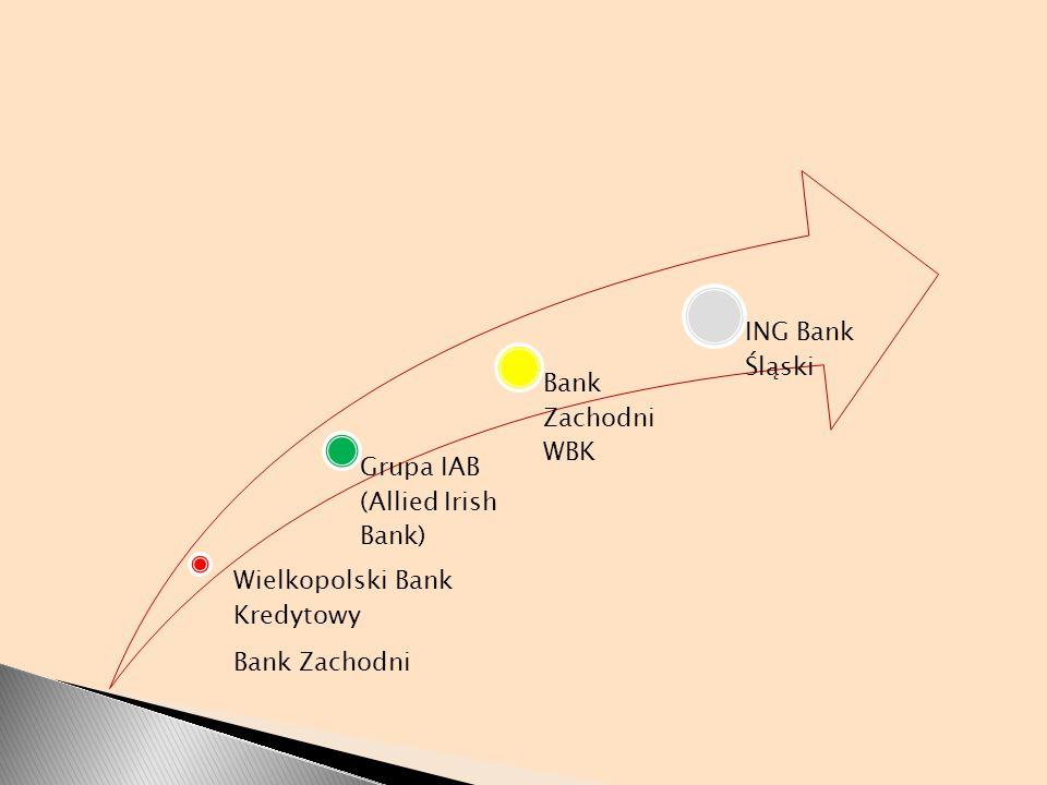 Wielkopolski Bank Kredytowy Bank Zachodni Grupa IAB (Allied Irish Bank) Bank Zachodni WBK ING Bank Śląski