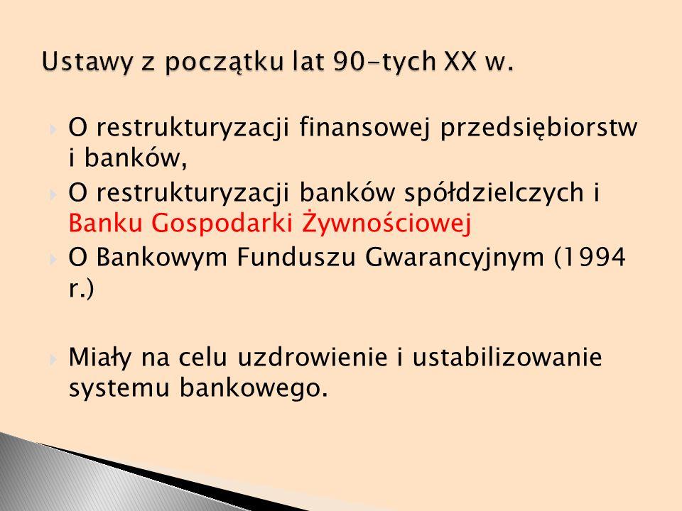 O restrukturyzacji finansowej przedsiębiorstw i banków, O restrukturyzacji banków spółdzielczych i Banku Gospodarki Żywnościowej O Bankowym Funduszu G