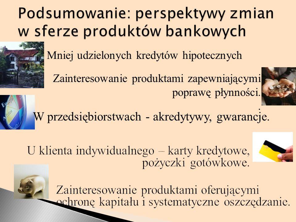 Mniej udzielonych kredytów hipotecznych W przedsiębiorstwach - akredytywy, gwarancje. Zainteresowanie produktami zapewniającymi poprawę płynności..