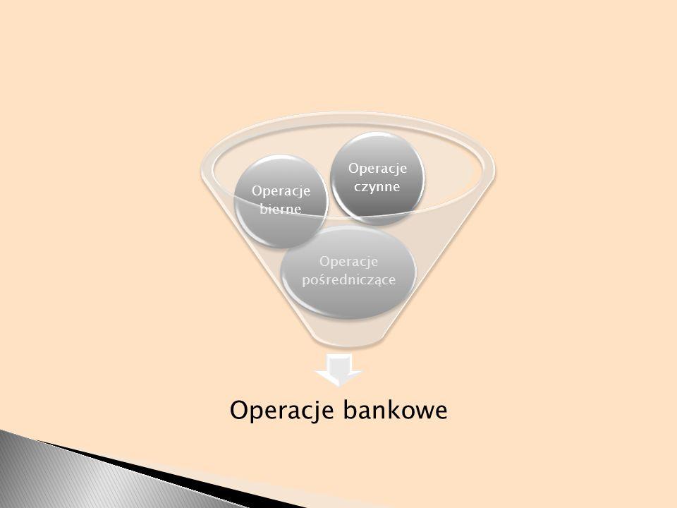 Operacje bankowe Operacje pośredniczące Operacje bierne Operacje czynne