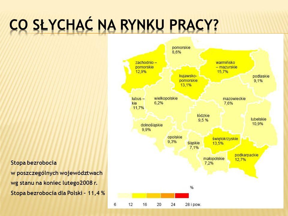 Stopa bezrobocia w poszczególnych województwach wg stanu na koniec lutego2008 r. Stopa bezrobocia dla Polski – 11,4 %