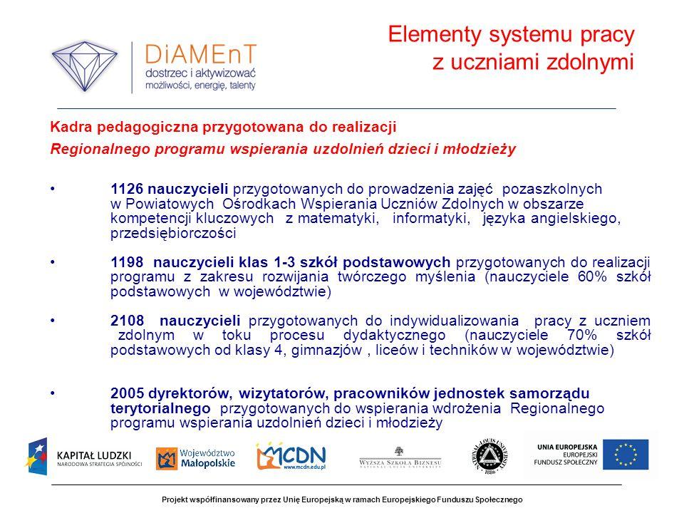 Projekt współfinansowany przez Unię Europejską w ramach Europejskiego Funduszu Społecznego Kadra pedagogiczna przygotowana do realizacji Regionalnego