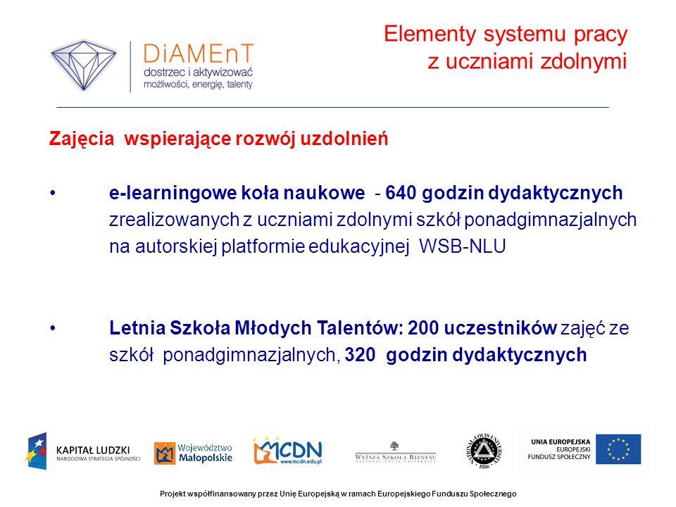 Projekt współfinansowany przez Unię Europejską w ramach Europejskiego Funduszu Społecznego Zajęcia wspierające rozwój uzdolnień e-learningowe koła nau
