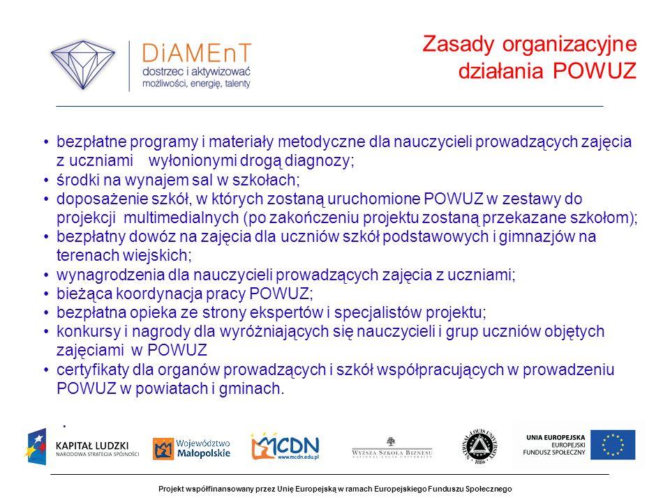 Projekt współfinansowany przez Unię Europejską w ramach Europejskiego Funduszu Społecznego bezpłatne programy i materiały metodyczne dla nauczycieli p