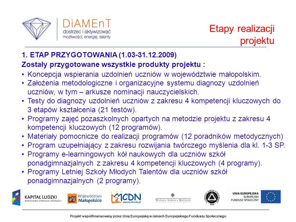 Projekt współfinansowany przez Unię Europejską w ramach Europejskiego Funduszu Społecznego 1. ETAP PRZYGOTOWANIA (1.03-31.12.2009) Zostały przygotowan