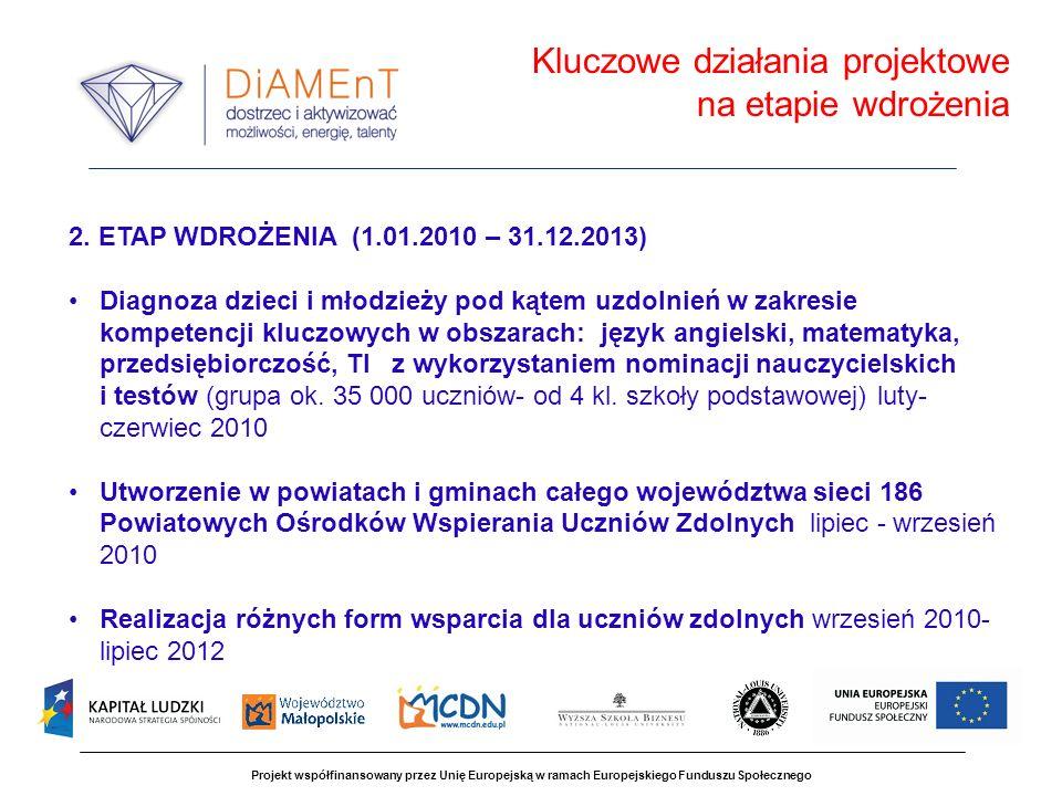 Projekt współfinansowany przez Unię Europejską w ramach Europejskiego Funduszu Społecznego 2. ETAP WDROŻENIA (1.01.2010 – 31.12.2013) Diagnoza dzieci