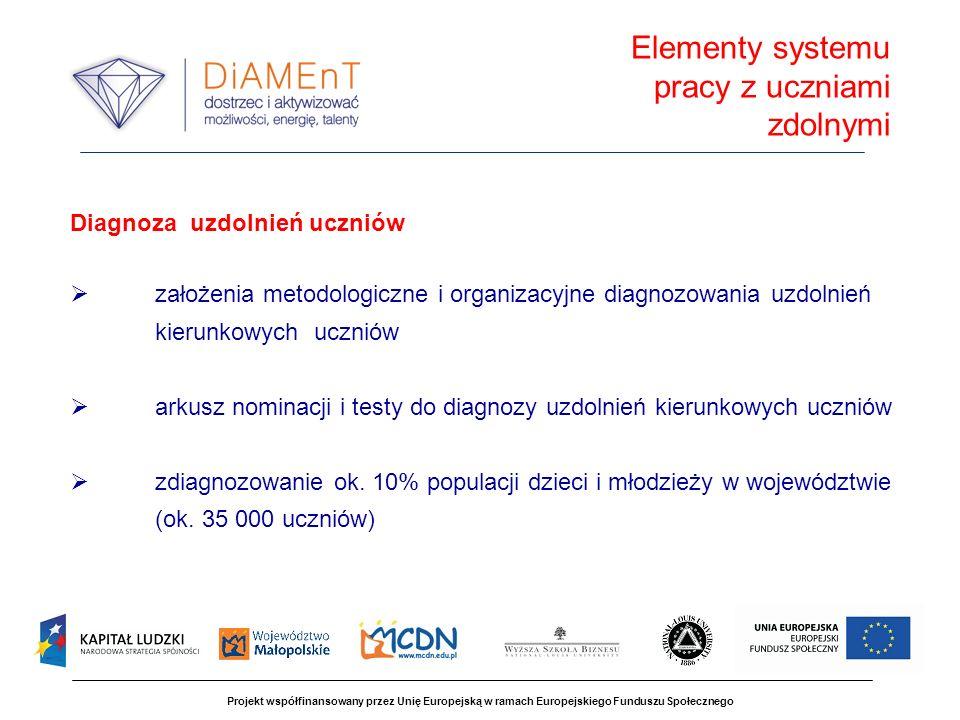Projekt współfinansowany przez Unię Europejską w ramach Europejskiego Funduszu Społecznego Elementy systemu pracy uczniami zdolnymi - diagnoza uzdolnień Etapy diagnozy Etap 1 Nominacja nauczycielska z użyciem arkusza nominacji Efekt – nominowanie około 10% uczniów z danego etapu kształcenia w zakresie czterech obszarów: język angielski, matematyka, przedsiębiorczość, technologie informacyjno-komunikacyjne Etap 2 Test diagnostyczny składający się z dwóch części: - przedmiotowej -psychologicznej Efekt – zakwalifikowanie od 3,5% do 6% uczniów na zajęcia pozaszkolne w POWUZ