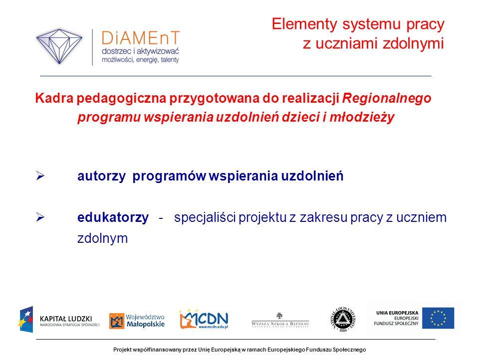 Projekt współfinansowany przez Unię Europejską w ramach Europejskiego Funduszu Społecznego Kadra pedagogiczna przygotowana do realizacji Regionalnego programu wspierania uzdolnień dzieci i młodzieży 1126 nauczycieli przygotowanych do prowadzenia zajęć pozaszkolnych w Powiatowych Ośrodkach Wspierania Uczniów Zdolnych w obszarze kompetencji kluczowych z matematyki, informatyki, języka angielskiego, przedsiębiorczości 1198 nauczycieli klas 1-3 szkół podstawowych przygotowanych do realizacji programu z zakresu rozwijania twórczego myślenia (nauczyciele 60% szkół podstawowych w województwie) 2108 nauczycieli przygotowanych do indywidualizowania pracy z uczniem zdolnym w toku procesu dydaktycznego (nauczyciele 70% szkół podstawowych od klasy 4, gimnazjów, liceów i techników w województwie) 2005 dyrektorów, wizytatorów, pracowników jednostek samorządu terytorialnego przygotowanych do wspierania wdrożenia Regionalnego programu wspierania uzdolnień dzieci i młodzieży Elementy systemu pracy z uczniami zdolnymi