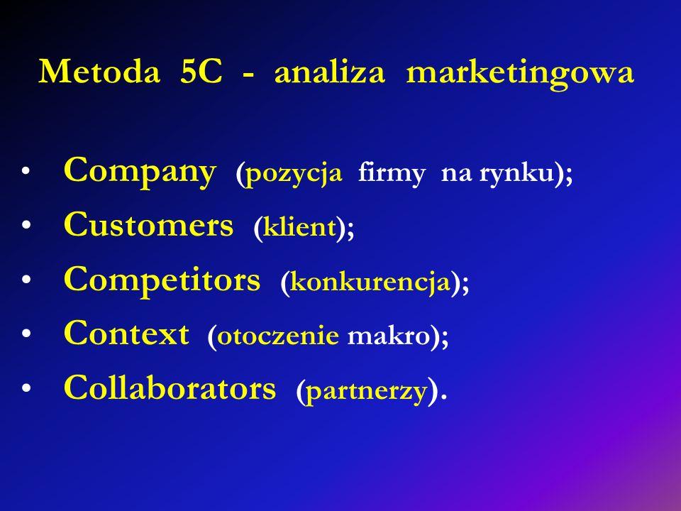 Metoda 5C - analiza marketingowa Company (pozycja firmy na rynku); Customers (klient); Competitors (konkurencja); Context (otoczenie makro); Collabora