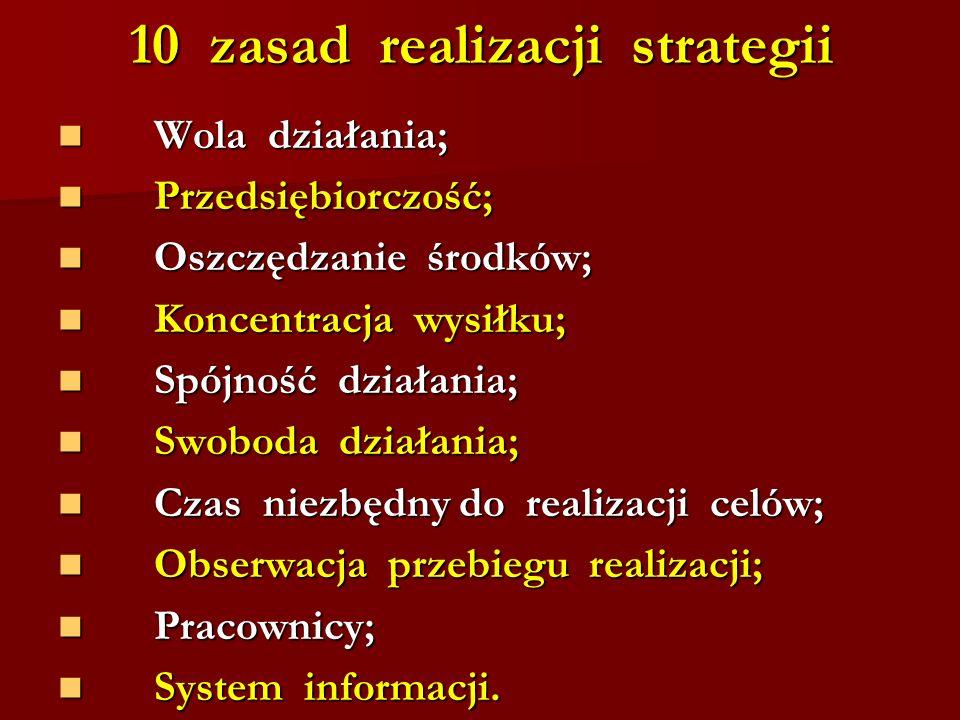 10 zasad realizacji strategii Wola działania; Wola działania; Przedsiębiorczość; Przedsiębiorczość; Oszczędzanie środków; Oszczędzanie środków; Koncen