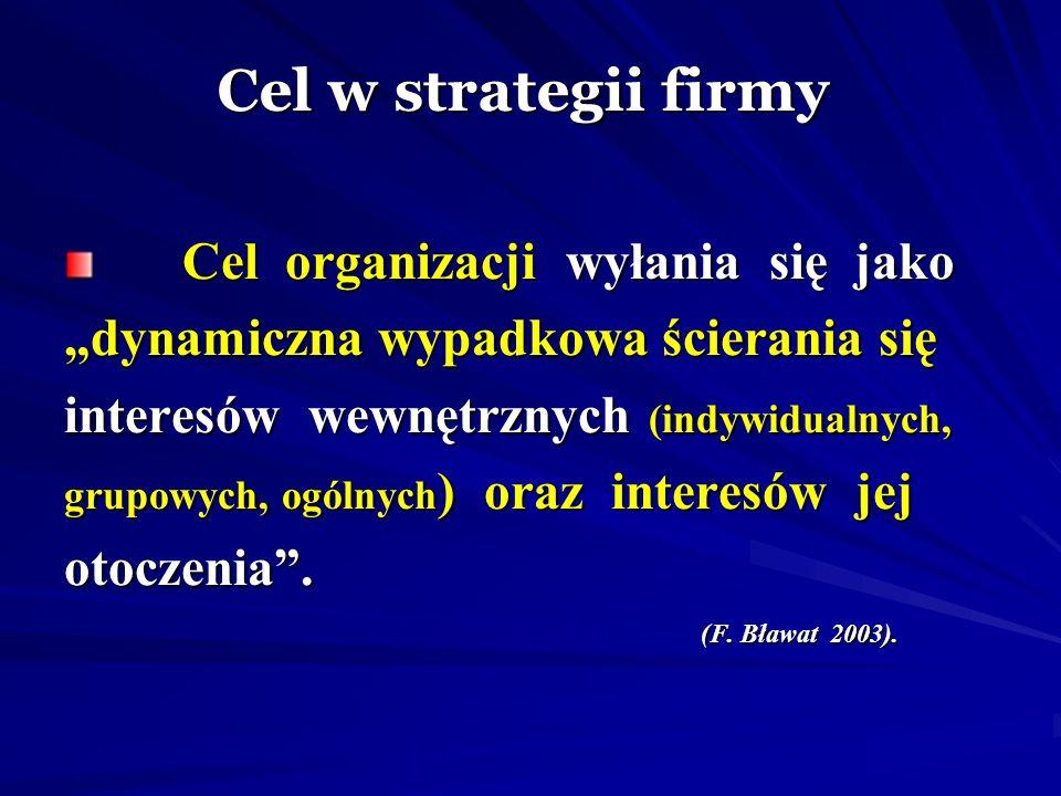 Cel w strategii firmy Cel organizacji wyłania się jako Cel organizacji wyłania się jako dynamiczna wypadkowa ścierania się interesów wewnętrznych (ind
