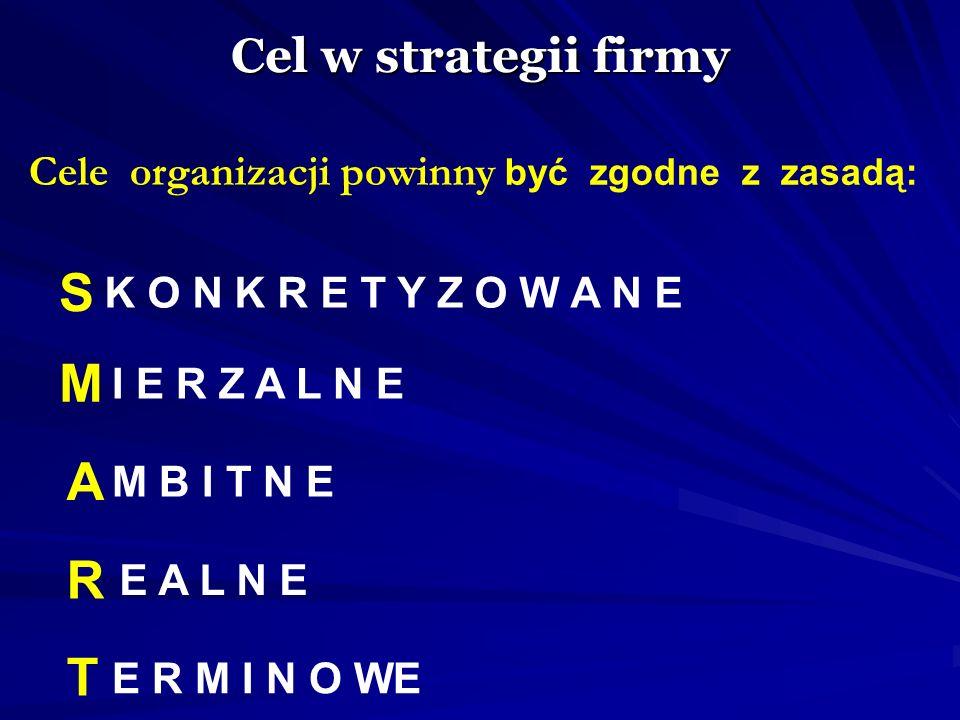 Cel w strategii firmy Cele organizacji powinny być zgodne z zasadą: S M A R T K O N K R E T Y Z O W A N E I E R Z A L N E M B I T N E E A L N E E R M