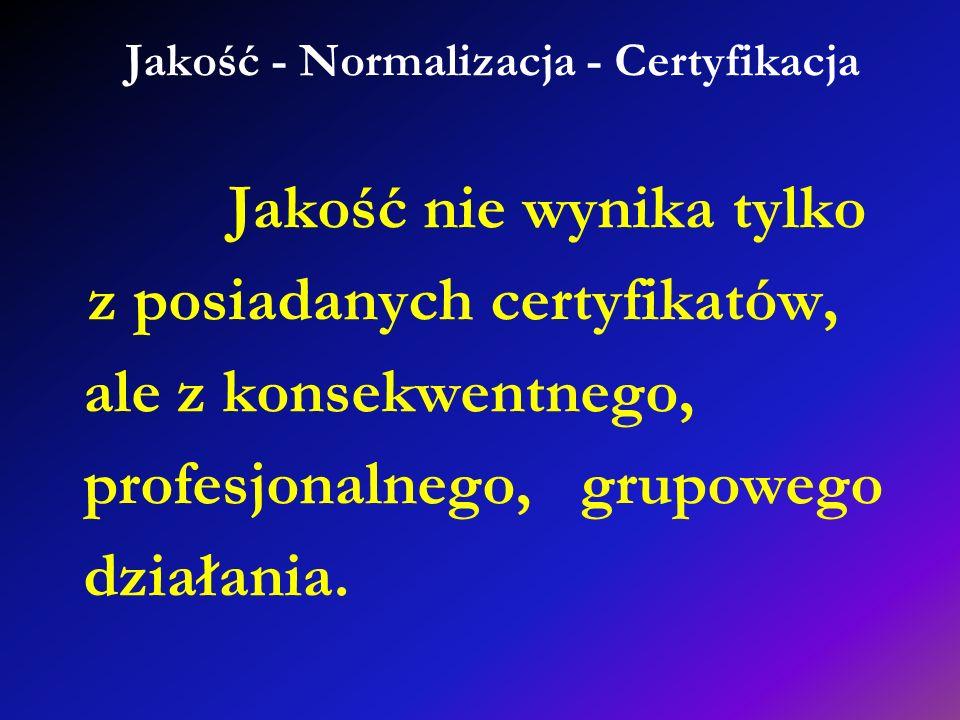 Jakość - Normalizacja - Certyfikacja Jakość nie wynika tylko z posiadanych certyfikatów, ale z konsekwentnego, profesjonalnego, grupowego działania.