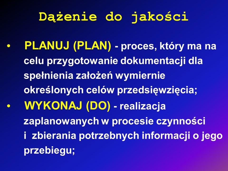 Dążenie do jakości PLANUJ (PLAN) - proces, który ma na celu przygotowanie dokumentacji dla spełnienia założeń wymiernie określonych celów przedsięwzię