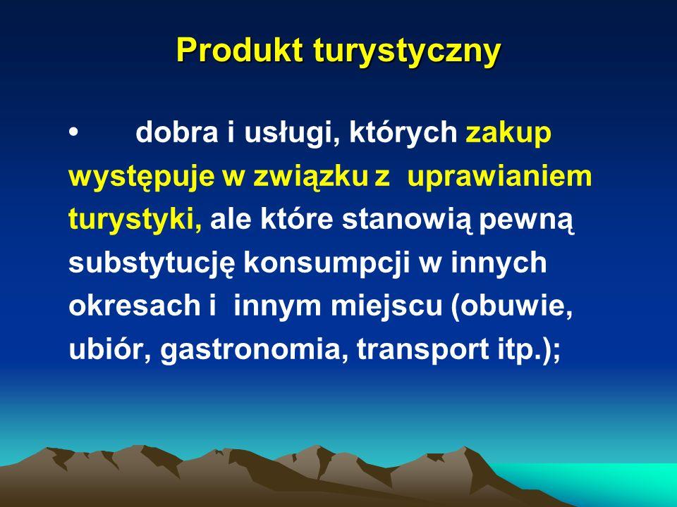 Produkt turystyczny dobra i usługi, których zakup występuje w związku z uprawianiem turystyki, ale które stanowią pewną substytucję konsumpcji w innyc