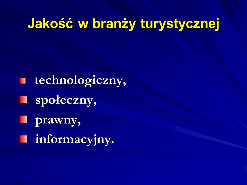 Jakość w branży turystycznej technologiczny, technologiczny, społeczny, społeczny, prawny, prawny, informacyjny. informacyjny.