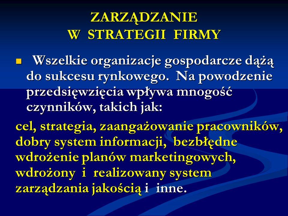 ZARZĄDZANIE W STRATEGII FIRMY Wszelkie organizacje gospodarcze dążą do sukcesu rynkowego. Na powodzenie przedsięwzięcia wpływa mnogość czynników, taki