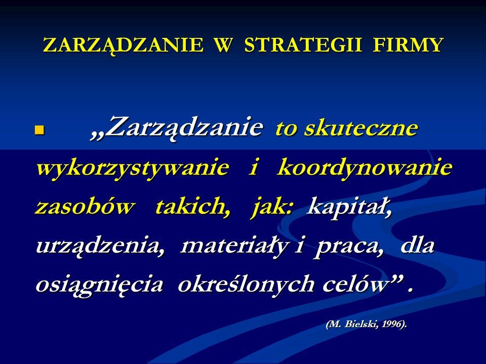 ZARZĄDZANIE W STRATEGII FIRMY Zarządzanie to skuteczne Zarządzanie to skuteczne wykorzystywanie i koordynowanie zasobów takich, jak: kapitał, urządzen