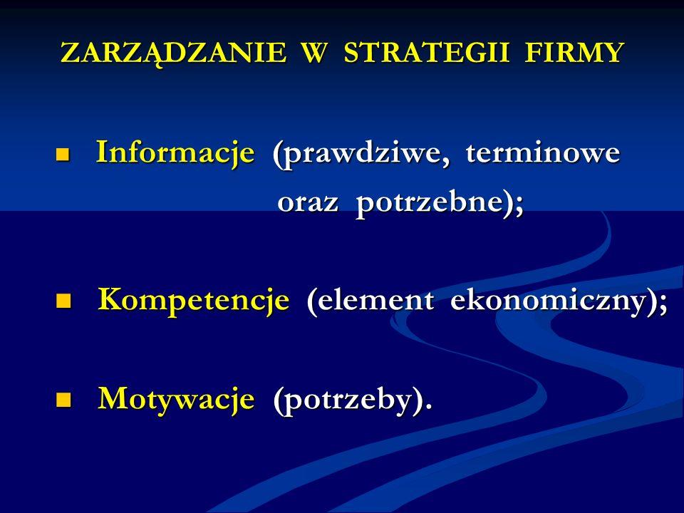 ZARZĄDZANIE W STRATEGII FIRMY Informacje (prawdziwe, terminowe Informacje (prawdziwe, terminowe oraz potrzebne); oraz potrzebne); Kompetencje (element
