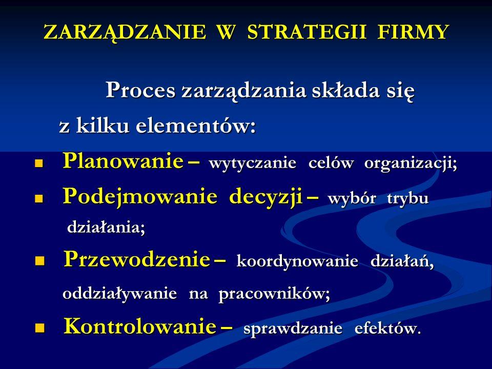 ZARZĄDZANIE W STRATEGII FIRMY Proces zarządzania składa się Proces zarządzania składa się z kilku elementów: z kilku elementów: Planowanie – wytyczani