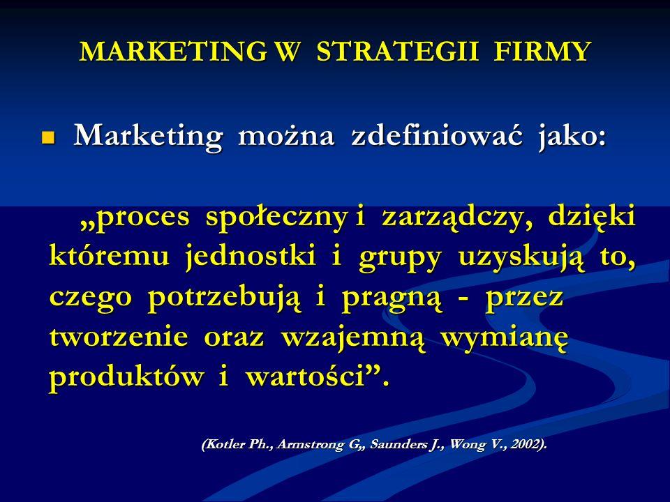 MARKETING W STRATEGII FIRMY Marketing można zdefiniować jako: Marketing można zdefiniować jako: proces społeczny i zarządczy, dzięki proces społeczny