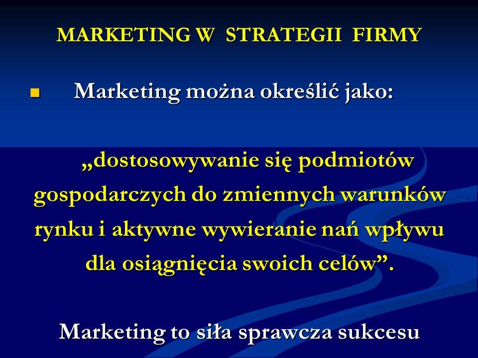 MARKETING W STRATEGII FIRMY Marketing można określić jako: Marketing można określić jako: dostosowywanie się podmiotów dostosowywanie się podmiotów go