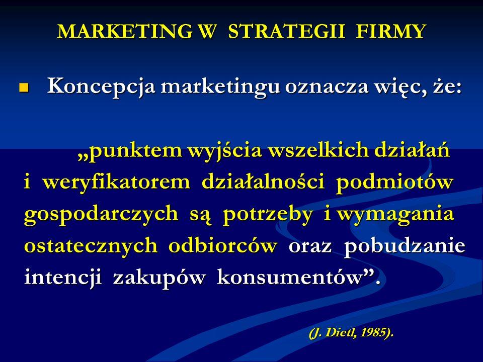 MARKETING W STRATEGII FIRMY Koncepcja marketingu oznacza więc, że: Koncepcja marketingu oznacza więc, że: punktem wyjścia wszelkich działań punktem wy
