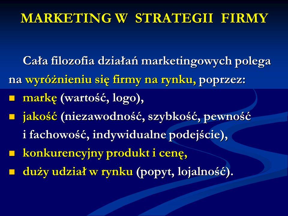 MARKETING W STRATEGII FIRMY Cała filozofia działań marketingowych polega Cała filozofia działań marketingowych polega na wyróżnieniu się firmy na rynk