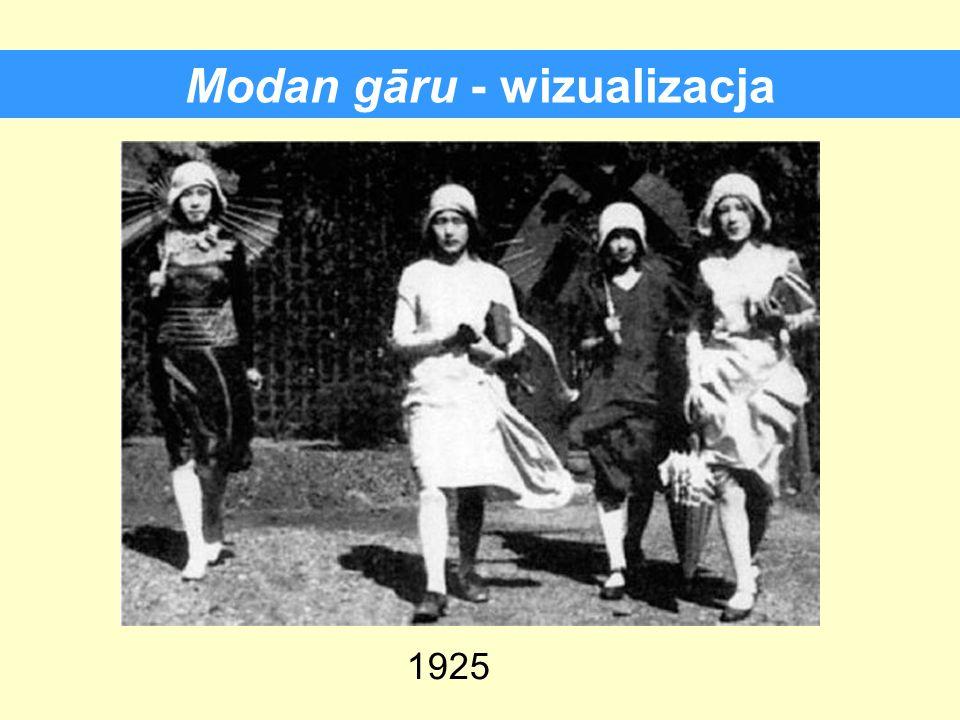 Modan gāru - wizualizacja 1925