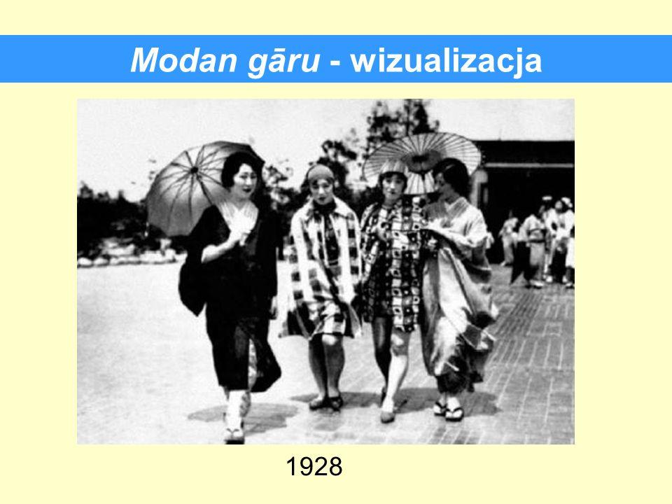 Modan gāru - wizualizacja 1928