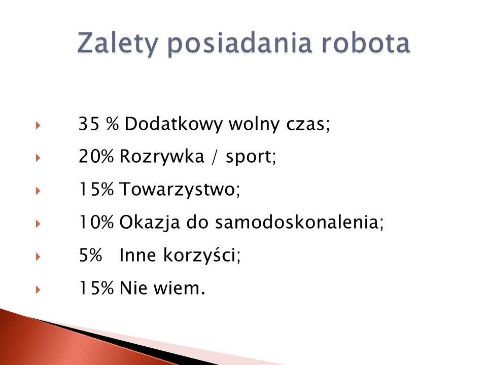 35 % Dodatkowy wolny czas; 20% Rozrywka / sport; 15% Towarzystwo; 10% Okazja do samodoskonalenia; 5% Inne korzyści; 15% Nie wiem.