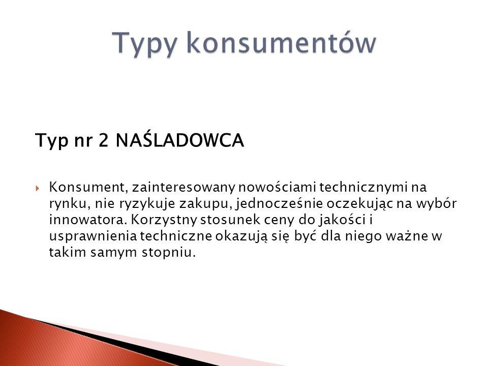 Typ nr 2 NAŚLADOWCA Konsument, zainteresowany nowościami technicznymi na rynku, nie ryzykuje zakupu, jednocześnie oczekując na wybór innowatora. Korzy