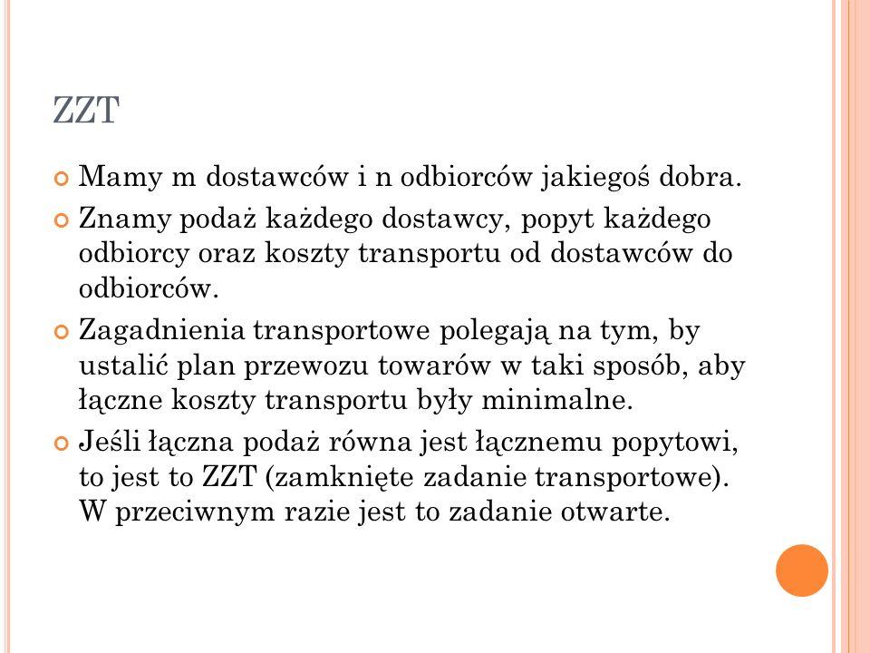 T ROCHĘ WZORÓW … b j – popyt odbiorców a i – podaż dostawców c ij – jedn.koszt transportu od dostawcy do odbiorcy (podaż = popyt; ZZT) (minimalny łączny koszt transportu) (każdy dostawca wyśle tyle towaru, ile ma) (każdy odbiorca dostanie tyle towaru, ile chce) x ij – wielkość przewozów