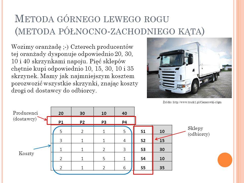 M ETODA GÓRNEGO LEWEGO ROGU ( METODA PÓŁNOCNO - ZACHODNIEGO KĄTA ) Źródło: http://www.truck1.pl/Ciezarowki-c5gm Wozimy oranżadę ;-) Czterech producentów tej oranżady dysponuje odpowiednio 20, 30, 10 i 40 skrzynkami napoju.