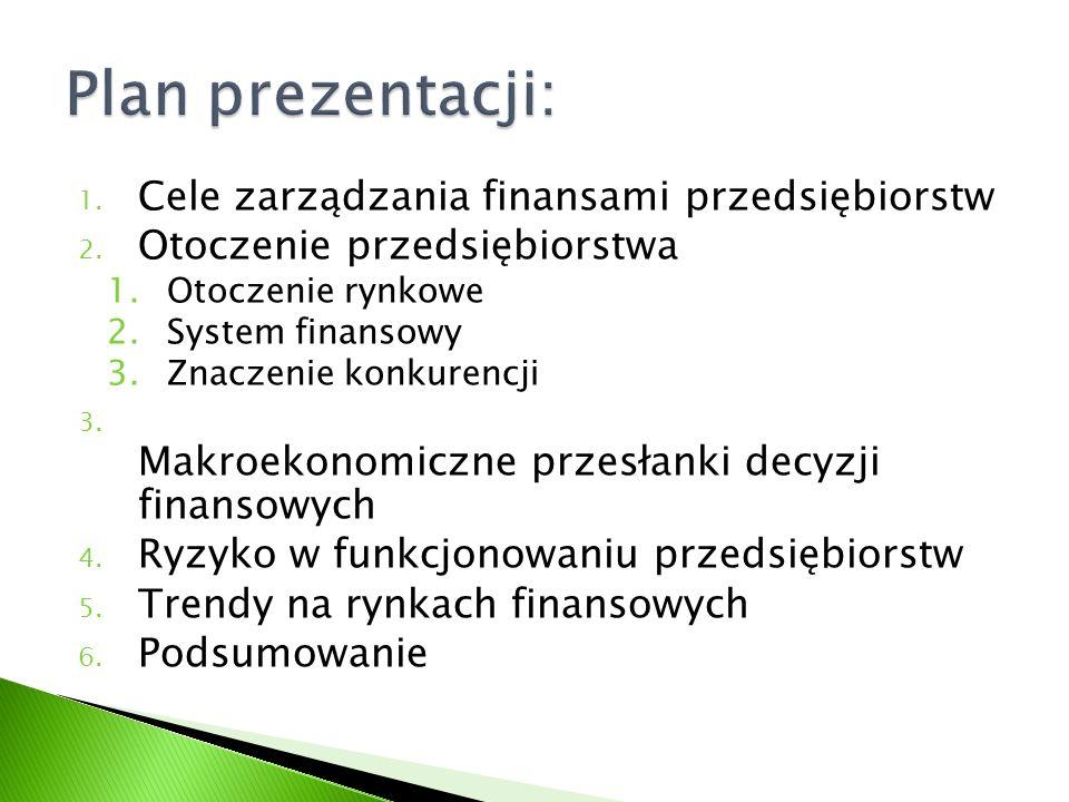 1. Cele zarządzania finansami przedsiębiorstw 2. Otoczenie przedsiębiorstwa 1.Otoczenie rynkowe 2.System finansowy 3.Znaczenie konkurencji 3. Makroeko