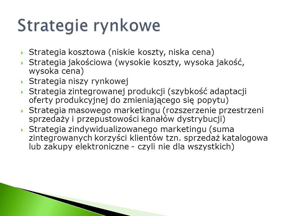 Strategia kosztowa (niskie koszty, niska cena) Strategia jakościowa (wysokie koszty, wysoka jakość, wysoka cena) Strategia niszy rynkowej Strategia zi