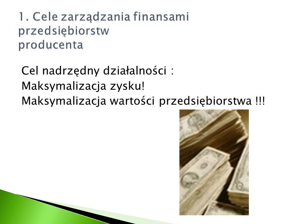 Cel nadrzędny działalności : Maksymalizacja zysku! Maksymalizacja wartości przedsiębiorstwa !!!