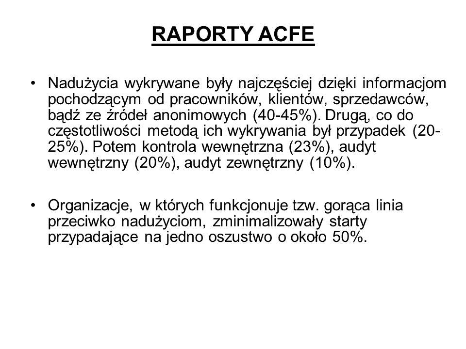 RAPORTY ACFE Nadużycia wykrywane były najczęściej dzięki informacjom pochodzącym od pracowników, klientów, sprzedawców, bądź ze źródeł anonimowych (40