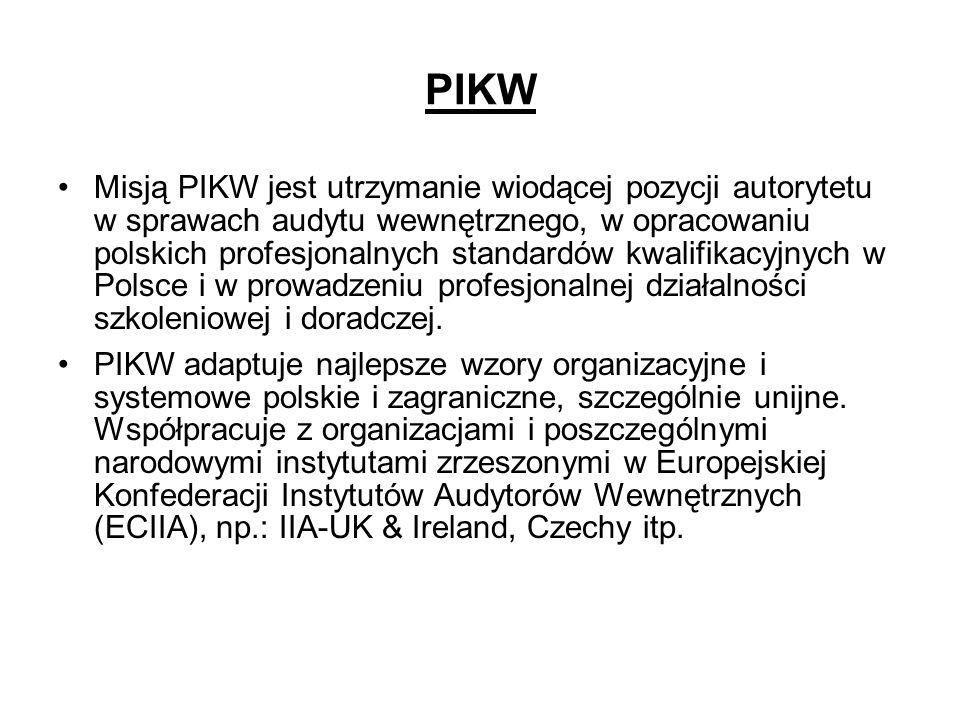 PIKW Misją PIKW jest utrzymanie wiodącej pozycji autorytetu w sprawach audytu wewnętrznego, w opracowaniu polskich profesjonalnych standardów kwalifik