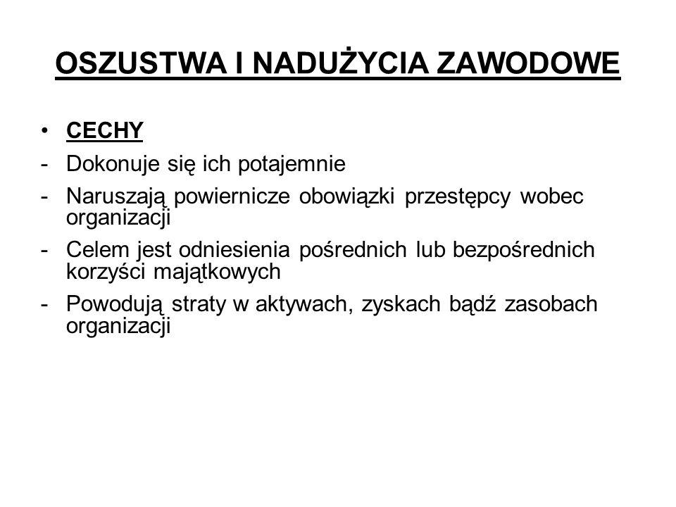 PIKW I - MIĘDZYNARODOWY KONGRES KONTROLI i AUDYTU WEWNĘTRZNEGO, 2002, AE Kraków II - KONTROLA I AUDYT WEWNĘTRZNY W PROCESIE INTEGRACJI Z UNIĄ EUROPEJSKĄ, 2003, AE Kraków III - KONTROLA I AUDYT WEWNĘTRZNY W PROCESACH ZAPOBIEGANIA I WYKRYWANIA OSZUSTW W POLSCE PO WEJŚCIU DO UNII EUROPEJSKIEJ, 2004, AE Kraków IV - MIĘDZYNARODOWY KONGRES AUDYTU, KONTROLI WEWNĘTRZNEJ I PROCEDUR WYKRYWANIA ORAZ ZAPOBIEGANIA OSZUSTWOM GOSPODARCZYM, 2005, AE Kraków