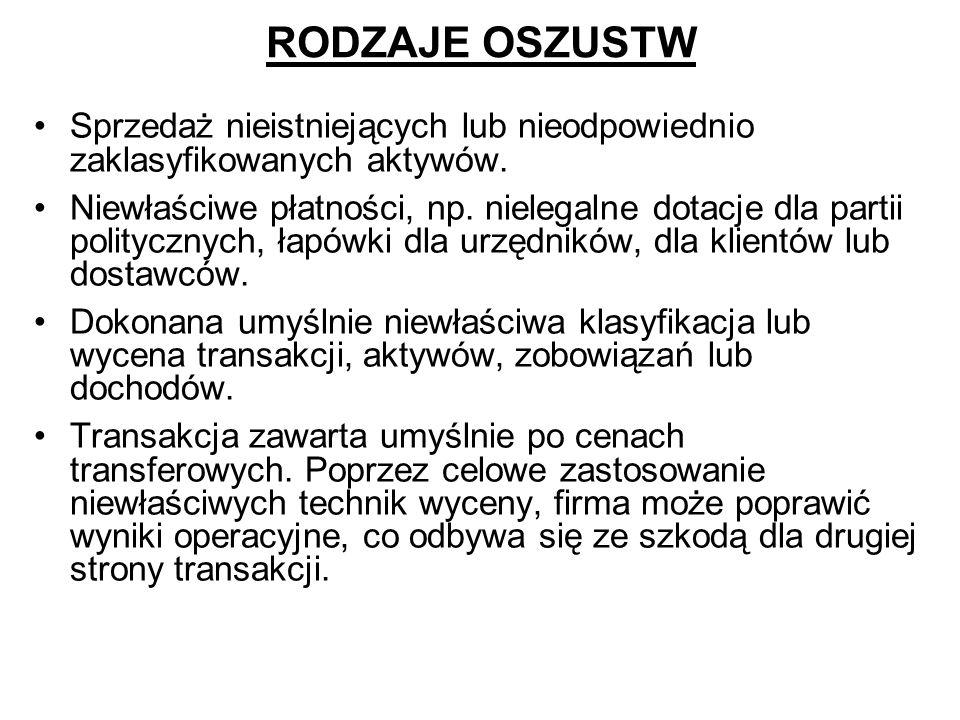 OSZUSTWO DEMOKRATYCZNE FPTP (FPP) - first past the post, tzn.