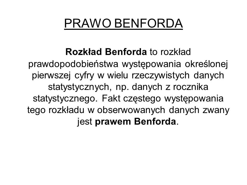 PRAWO BENFORDA Rozkład Benforda to rozkład prawdopodobieństwa występowania określonej pierwszej cyfry w wielu rzeczywistych danych statystycznych, np.