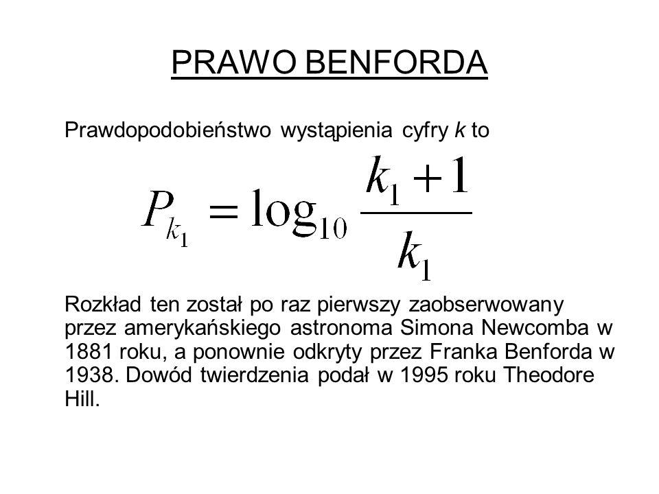 PRAWO BENFORDA Prawdopodobieństwo wystąpienia cyfry k to Rozkład ten został po raz pierwszy zaobserwowany przez amerykańskiego astronoma Simona Newcom