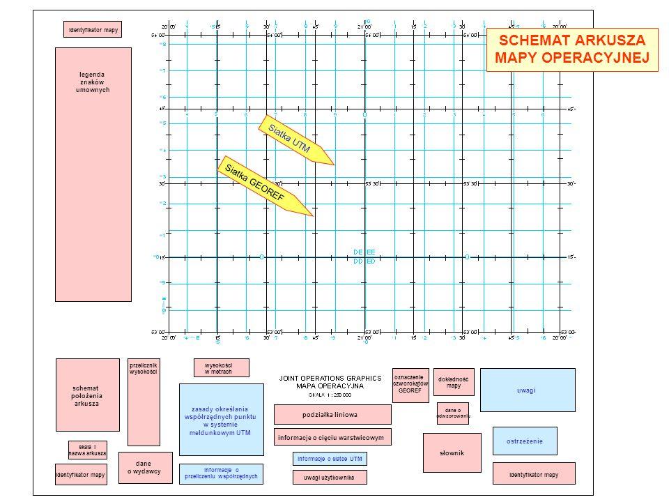 podziałka liniowa informacje o cięciu warstwicowym informacje o siatce UTM uwagi użytkownika oznaczenie czworokątów GEOREF dokładność mapy dane o odwz