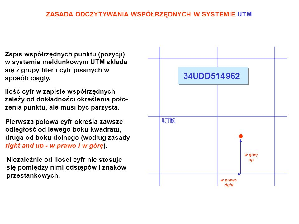 0 59 6 4 5 4 4 4 0000m E 8 58 0000m N 9 58 OKREŚLANIE WSPÓŁRZĘDNYCH PROSTOKĄTNYCH W SYSTEMIE UTM WSKAZANEGO PUNKTU NA MAPIE Określić współrzędne meldunkowe m.