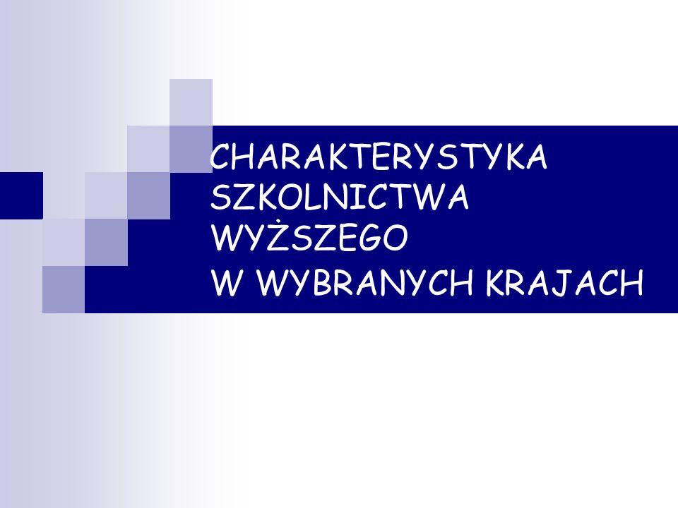 Proces Boloński- zadania na teraz 19 czerwca 1999 Deklaracja Bolońska Stworzenie warunków do mobilności obywateli Dostosowanie systemu kształcenia do