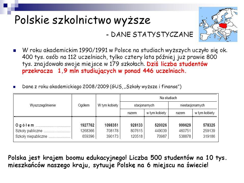 Polskie szkolnictwo wyższe – STRUKTURA I ORGANIZACJA STUDIÓW OPŁATY ZA STUDIA I WSPARCIE FINANSOWE STUDENTÓW: Polska należy do grupy krajów, gdzie sys