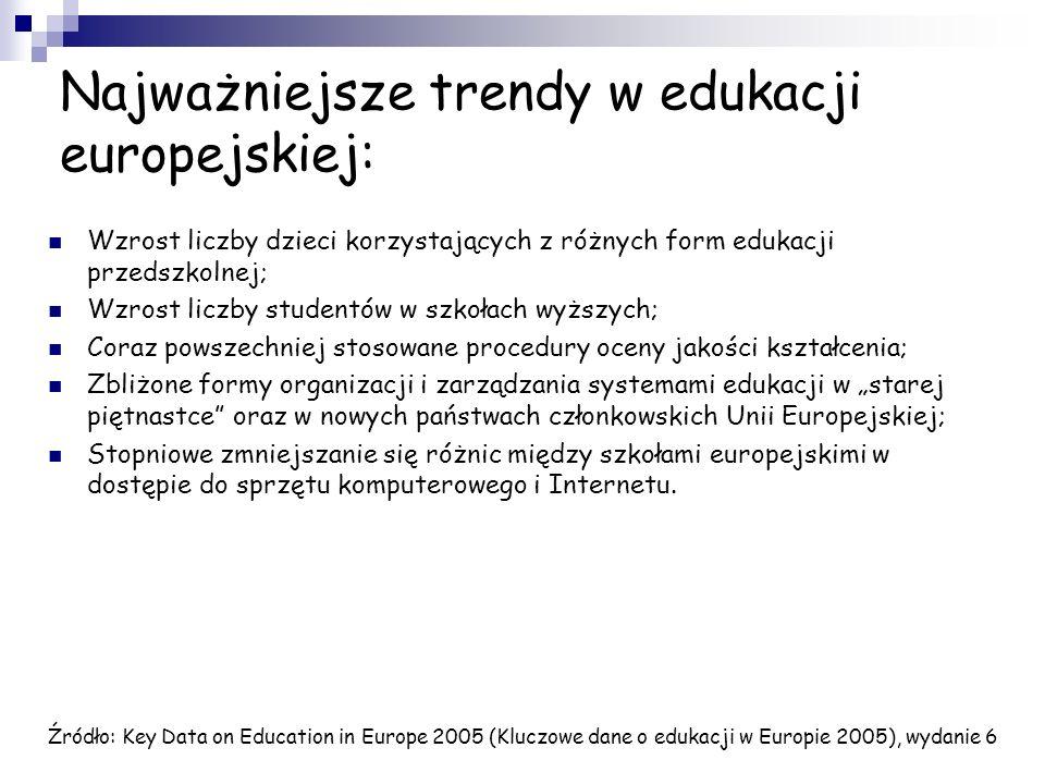 Szkolnictwo wyższe w Europie podlega gruntownym przemianom, które wiążą się ściśle z realizacją idei budowania europejskiego obszaru szkolnictwa wyższ