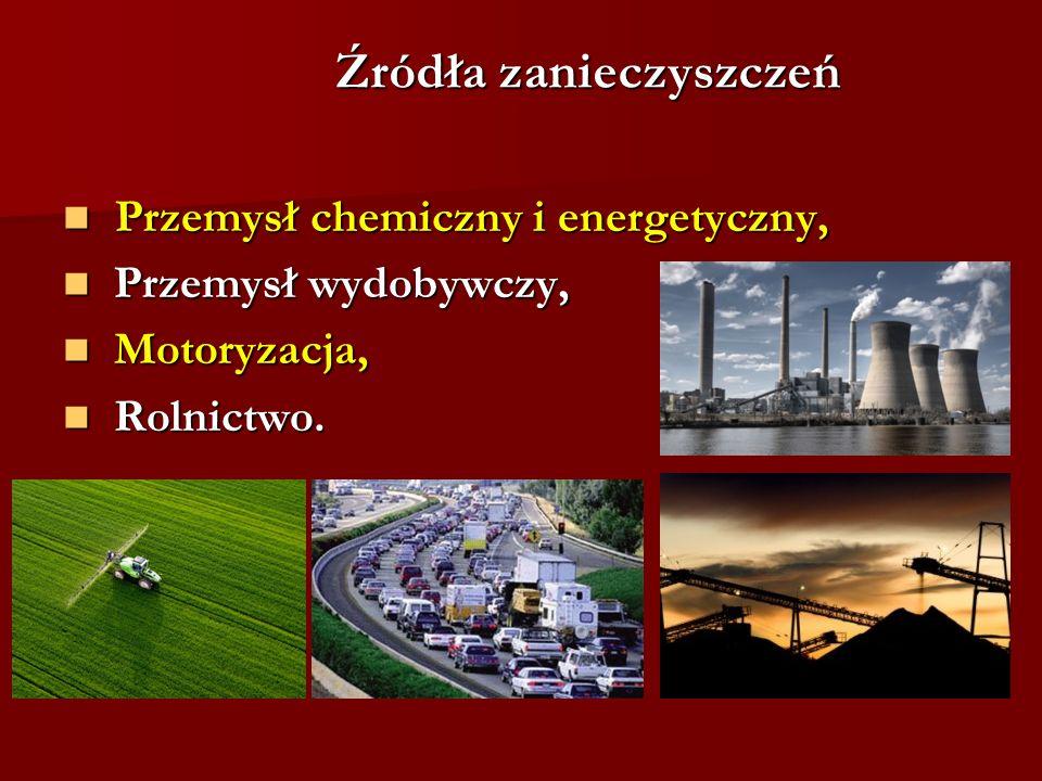 Przemysł chemiczny i energetyczny, Przemysł chemiczny i energetyczny, Przemysł wydobywczy, Przemysł wydobywczy, Motoryzacja, Motoryzacja, Rolnictwo. R